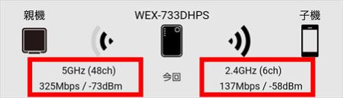 親機と中継器5GHz、中継器と子機2.4GHz