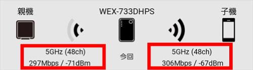 親機と中継器「WEX-733DHPS」5GHz、中継器と子機5GHz